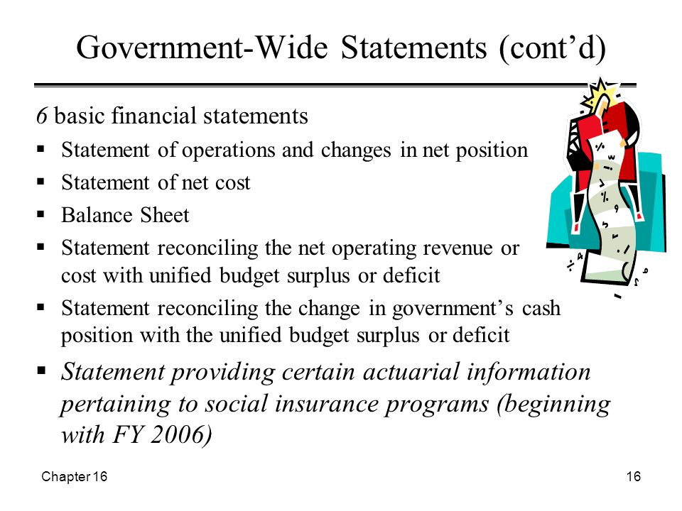 Chapter 1616 Government-Wide Statements (cont'd) 6 basic financial statements  Statement of operations and changes in net position  Statement of net cost  Balance Sheet  Statement reconciling the net operating revenue or cost with unified budget surplus or deficit  Statement reconciling the change in government's cash position with the unified budget surplus or deficit  Statement providing certain actuarial information pertaining to social insurance programs (beginning with FY 2006)