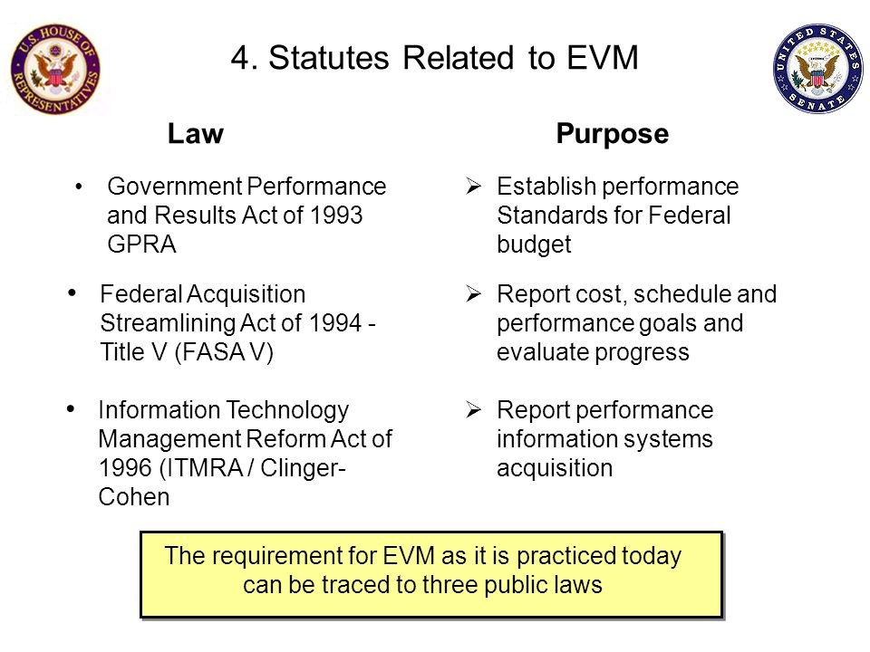 Government Performance and Results Act of 1993 GPRA  Establish performance Standards for Federal budget 4.
