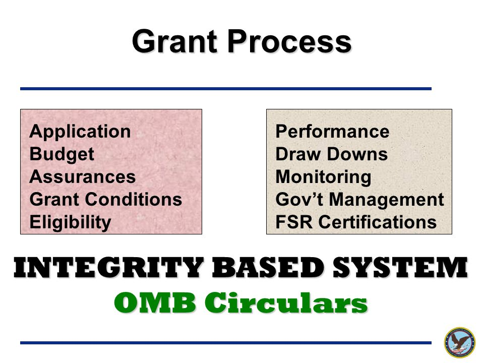 Grant Process Application Budget Assurances Grant Conditions Eligibility Performance Draw Downs Monitoring Gov't Management FSR Certifications INTEGRITY BASED SYSTEM OMB Circulars