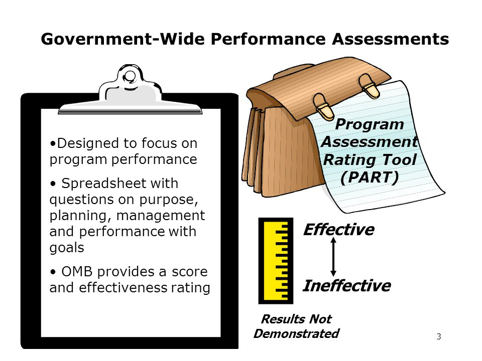 4 NSF PART Results http://www.whitehouse.gov/omb/budget/fy2006/pma/nsf.pdf NSF PART (FY05) received highest rating ( Effective ) Government-Wide Results (607 PARTs)