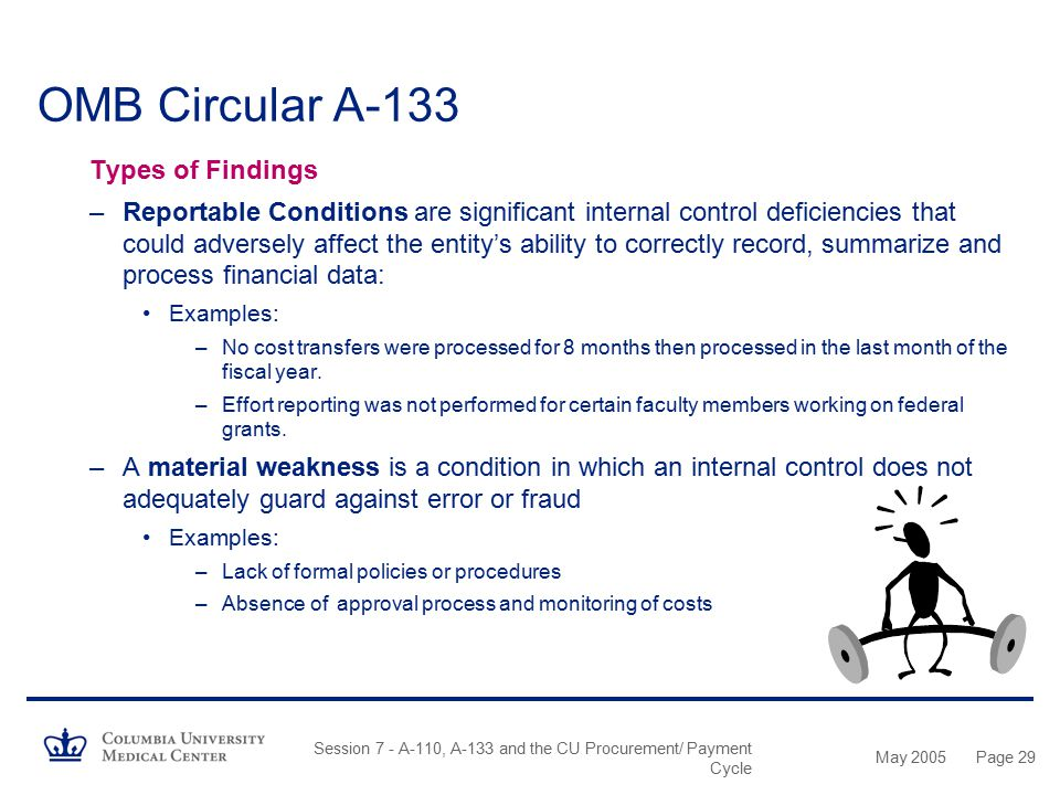 May 2005 Session 7 - A-110, A-133 and the CU Procurement/ Payment Cycle Page 28 OMB Circular A-133 Types of Findings –Immaterial findings: Generally d
