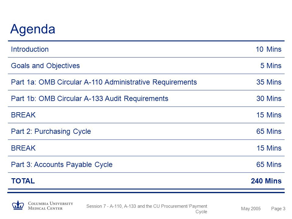 Session 7 - A-110, A-133 and the CU Procurement/ Payment Cycle Session 7: A-110, A-133 and the Columbia Procurement/ Payment Cycle Part 1a: OMB Circul