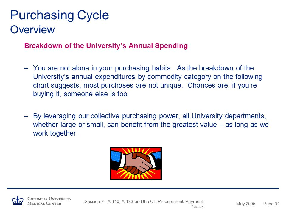 May 2005 Session 7 - A-110, A-133 and the CU Procurement/ Payment Cycle Page 33 Purchasing Cycle OVERVIEW : The Steps from Buying to Paying ACCOUNTS P