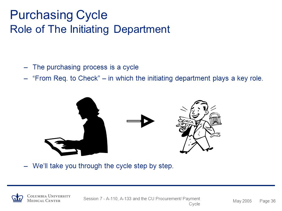 May 2005 Session 7 - A-110, A-133 and the CU Procurement/ Payment Cycle Page 35 Purchasing Cycle Overview Breakdown of the University's Annual Spendin