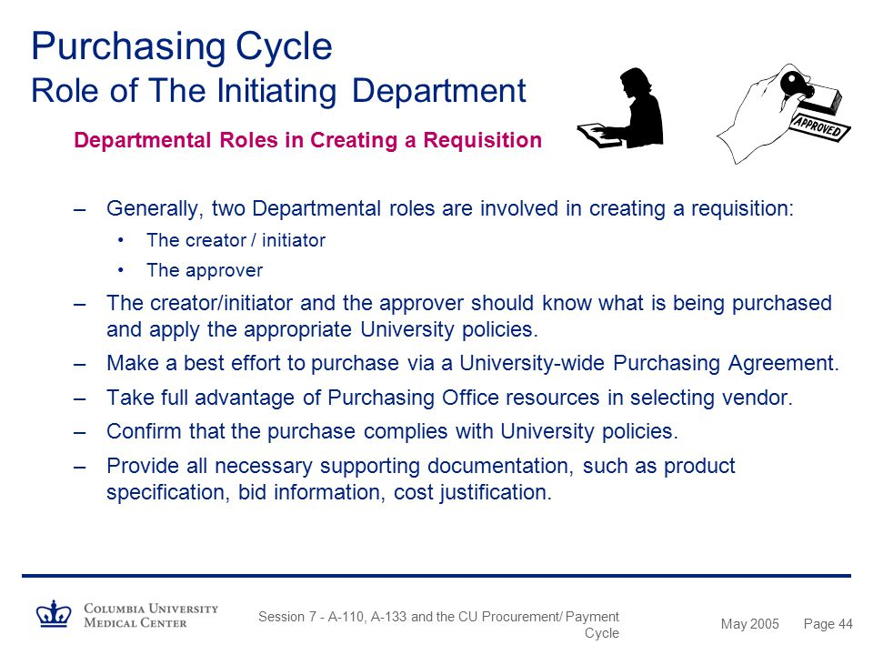 May 2005 Session 7 - A-110, A-133 and the CU Procurement/ Payment Cycle Page 43 Purchasing Cycle Role of The Initiating Department When is a Purchase