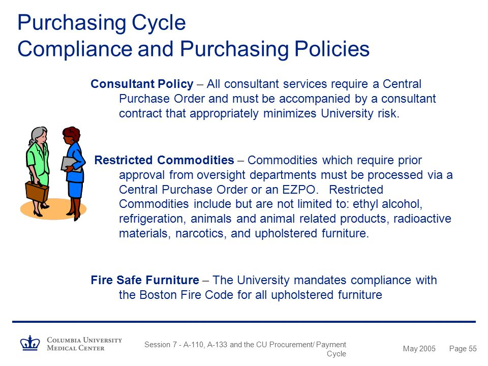 May 2005 Session 7 - A-110, A-133 and the CU Procurement/ Payment Cycle Page 54