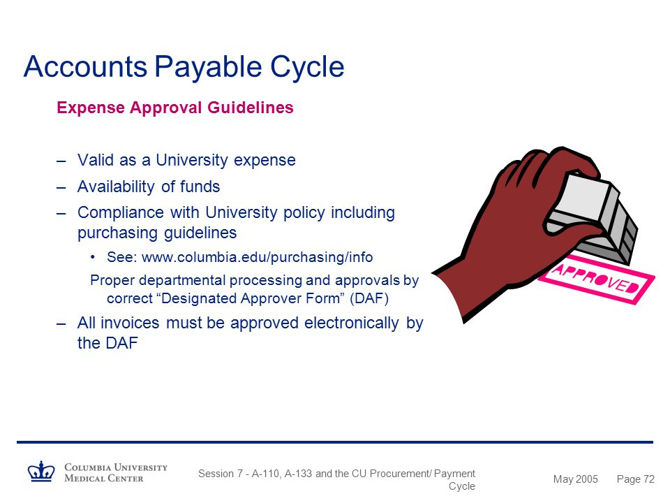 May 2005 Session 7 - A-110, A-133 and the CU Procurement/ Payment Cycle Page 71 Accounts Payable Cycle The Life of a University Expense - Company Invo