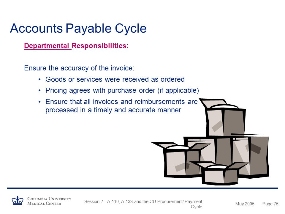 May 2005 Session 7 - A-110, A-133 and the CU Procurement/ Payment Cycle Page 74 Accounts Payable Cycle The Role & Responsibilities of the Designated A