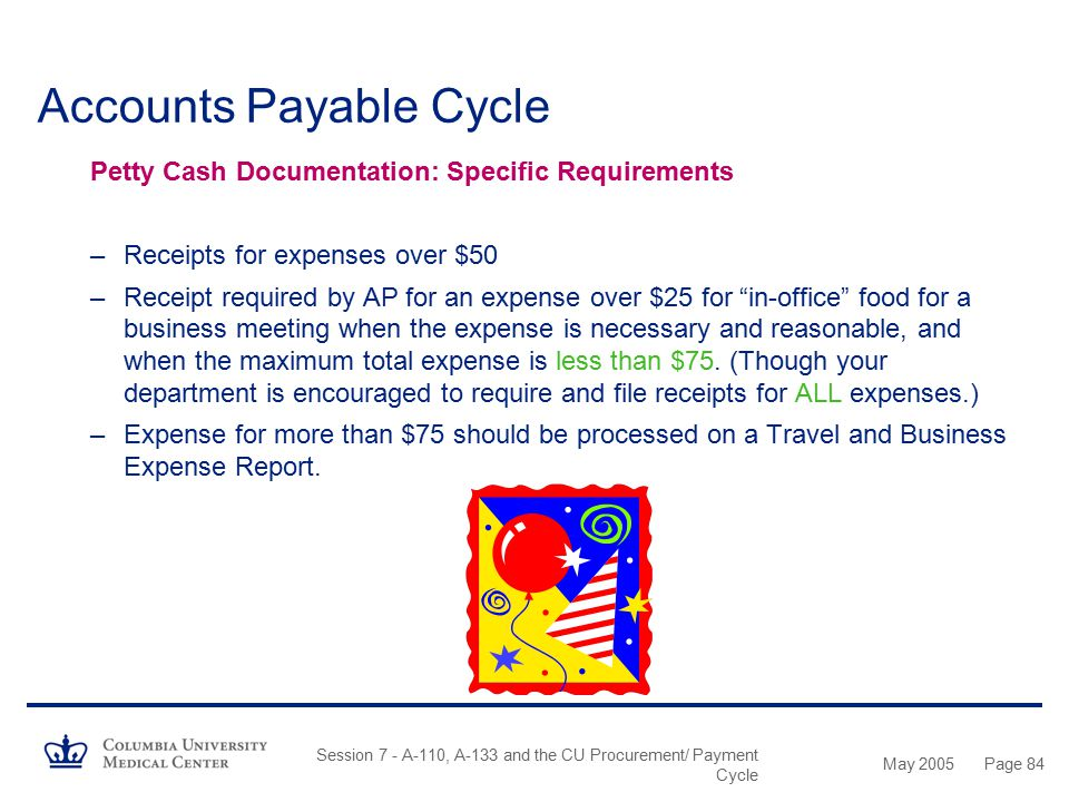 May 2005 Session 7 - A-110, A-133 and the CU Procurement/ Payment Cycle Page 83 Accounts Payable Cycle Consultants: –If paying an individual for a ser