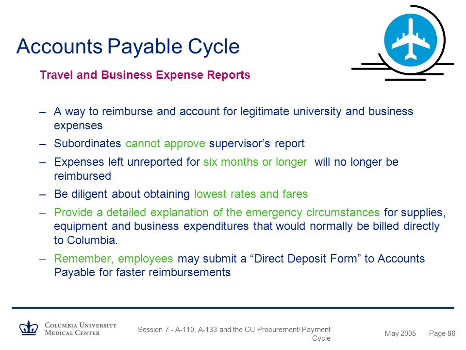 May 2005 Session 7 - A-110, A-133 and the CU Procurement/ Payment Cycle Page 85 Accounts Payable Cycle Petty Cash: Limitations –Petty Cash cannot be u