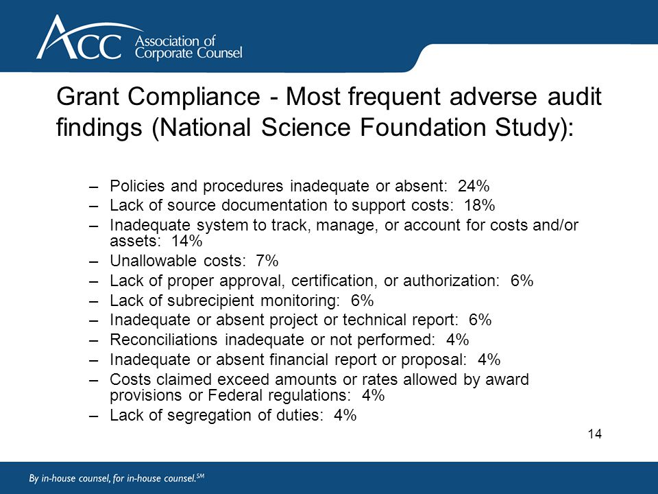 14 Grant Compliance - Most frequent adverse audit findings (National Science Foundation Study): –Policies and procedures inadequate or absent: 24% –Lack of source documentation to support costs: 18% –Inadequate system to track, manage, or account for costs and/or assets: 14% –Unallowable costs: 7% –Lack of proper approval, certification, or authorization: 6% –Lack of subrecipient monitoring: 6% –Inadequate or absent project or technical report: 6% –Reconciliations inadequate or not performed: 4% –Inadequate or absent financial report or proposal: 4% –Costs claimed exceed amounts or rates allowed by award provisions or Federal regulations: 4% –Lack of segregation of duties: 4%