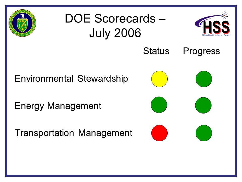 DOE Scorecards – July 2006 Status Progress Environmental Stewardship Energy Management Transportation Management