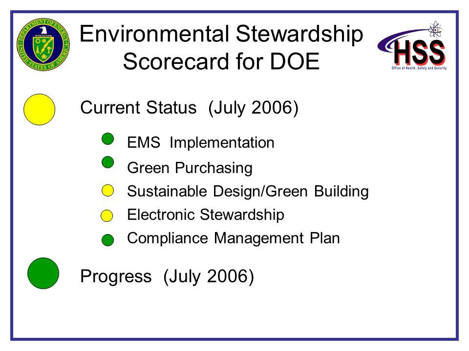 Environmental Stewardship Scorecard for DOE Current Status (July 2006) EMS Implementation Green Purchasing Sustainable Design/Green Building Electronic Stewardship Compliance Management Plan Progress (July 2006)