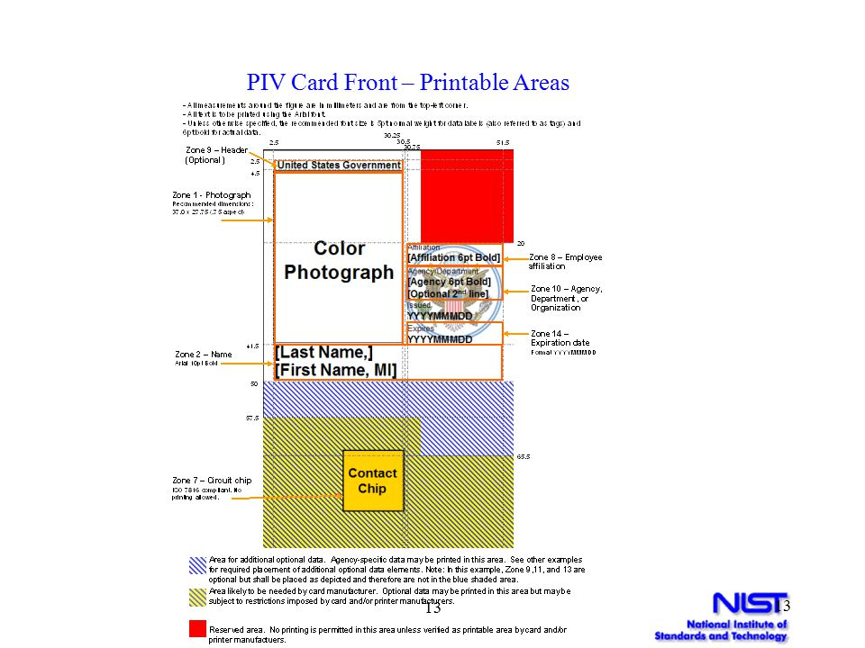 13 PIV Card Front – Printable Areas