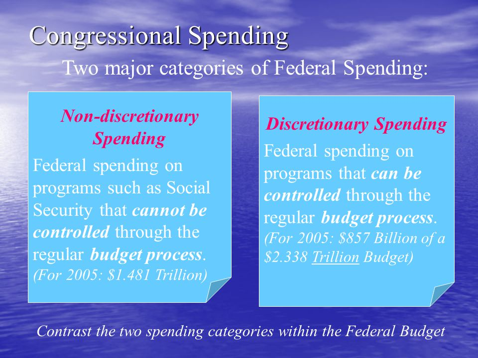 Non-discretionary Spending Federal spending on programs such as Social Security that cannot be controlled through the regular budget process. (For 200