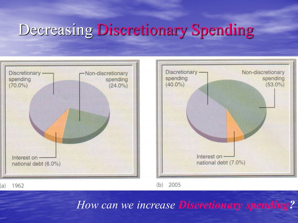 Decreasing Discretionary Spending How can we increase Discretionary spending?