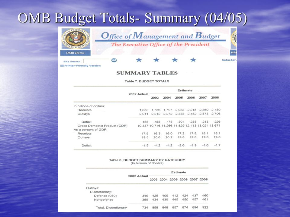 OMB Budget Totals- Summary (04/05)