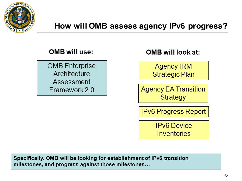 12 How will OMB assess agency IPv6 progress? [ Please read the notes section for more detail ] OMB Enterprise Architecture Assessment Framework 2.0 IP