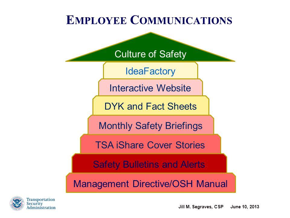 Jill M. Segraves, CSP June 10, 2013 E MPLOYEE C OMMUNICATIONS Management Directive/OSH Manual Safety Bulletins and Alerts TSA iShare Cover Stories Mon