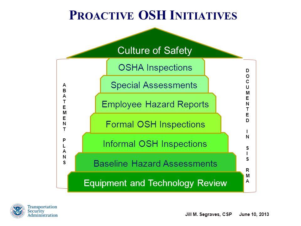 Jill M. Segraves, CSP June 10, 2013 P ROACTIVE OSH I NITIATIVES Equipment and Technology Review Baseline Hazard Assessments Informal OSH Inspections F