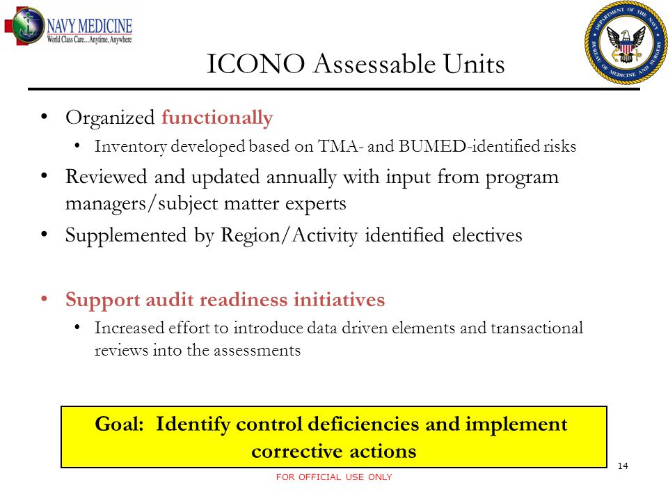 ICONO Assessable Units Organized functionally Inventory developed based on TMA- and BUMED-identified risks Reviewed and updated annually with input fr