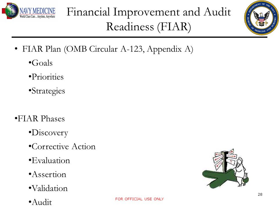 Financial Improvement and Audit Readiness (FIAR) FIAR Plan (OMB Circular A-123, Appendix A) Goals Priorities Strategies FIAR Phases Discovery Correcti