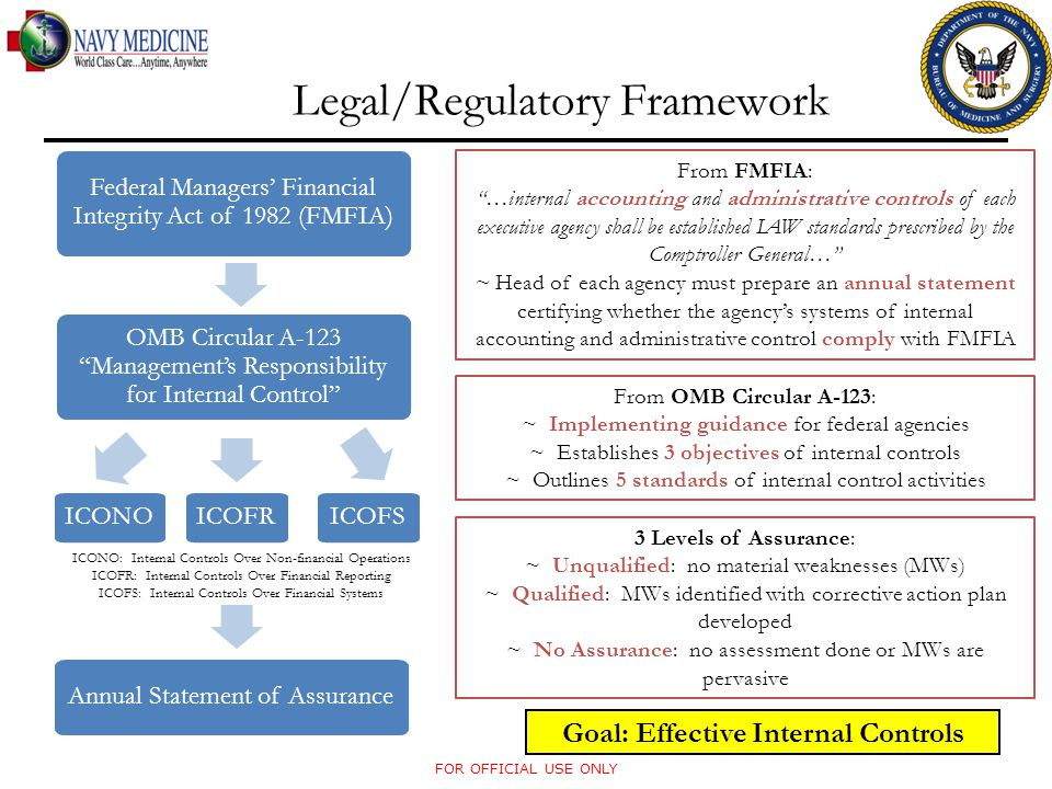 "5 Legal/Regulatory Framework Federal Managers' Financial Integrity Act of 1982 (FMFIA) OMB Circular A-123 ""Management's Responsibility for Internal Co"