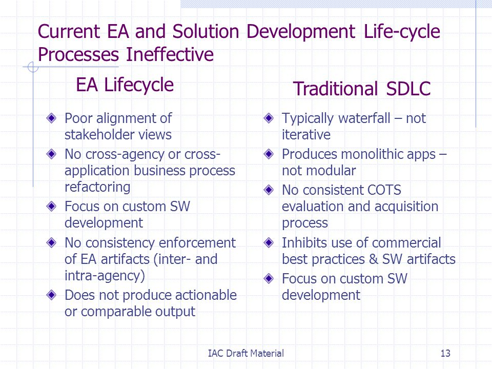 IAC Draft Material13 Current EA and Solution Development Life-cycle Processes Ineffective Poor alignment of stakeholder views No cross-agency or cross- application business process refactoring Focus on custom SW development No consistency enforcement of EA artifacts (inter- and intra-agency) Does not produce actionable or comparable output Typically waterfall – not iterative Produces monolithic apps – not modular No consistent COTS evaluation and acquisition process Inhibits use of commercial best practices & SW artifacts Focus on custom SW development EA Lifecycle Traditional SDLC