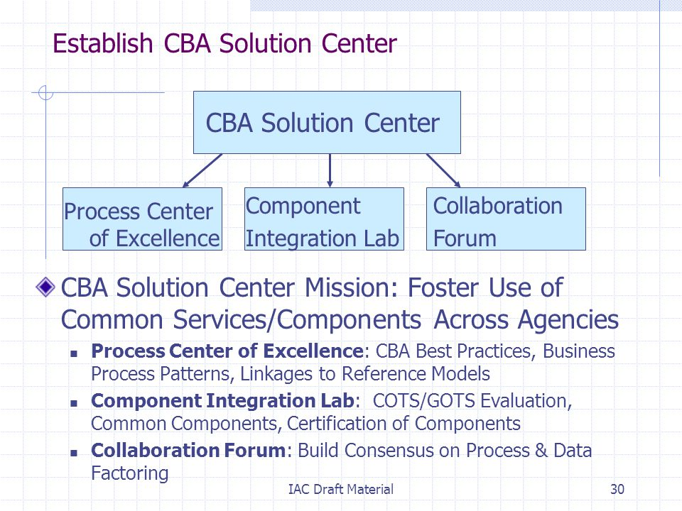 IAC Draft Material30 Establish CBA Solution Center CBA Solution Center Mission: Foster Use of Common Services/Components Across Agencies Process Center of Excellence: CBA Best Practices, Business Process Patterns, Linkages to Reference Models Component Integration Lab: COTS/GOTS Evaluation, Common Components, Certification of Components Collaboration Forum: Build Consensus on Process & Data Factoring CBA Solution Center Component Integration Lab Collaboration Forum Process Center of Excellence