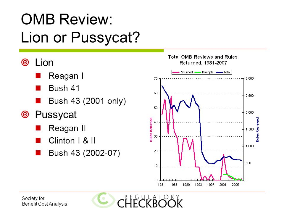 Society for Benefit Cost Analysis OMB Review: Lion or Pussycat?  Lion Reagan I Bush 41 Bush 43 (2001 only)  Pussycat Reagan II Clinton I & II Bush 4