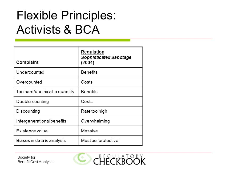Society for Benefit Cost Analysis Flexible Principles: Activists & BCA Complaint Regulation Sophisticated Sabotage (2004) UndercountedBenefits Overcou