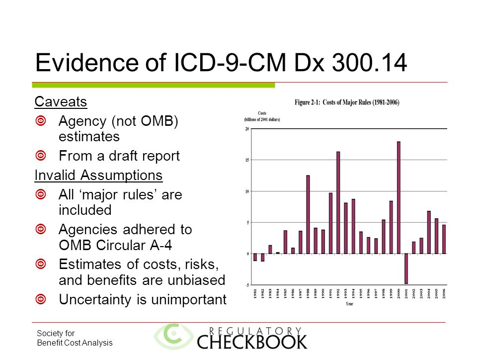 Society for Benefit Cost Analysis Evidence of ICD-9-CM Dx 300.14 Caveats  Agency (not OMB) estimates  From a draft report Invalid Assumptions  All