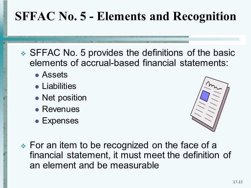 SFFAC No. 5 - Elements and Recognition  SFFAC No.
