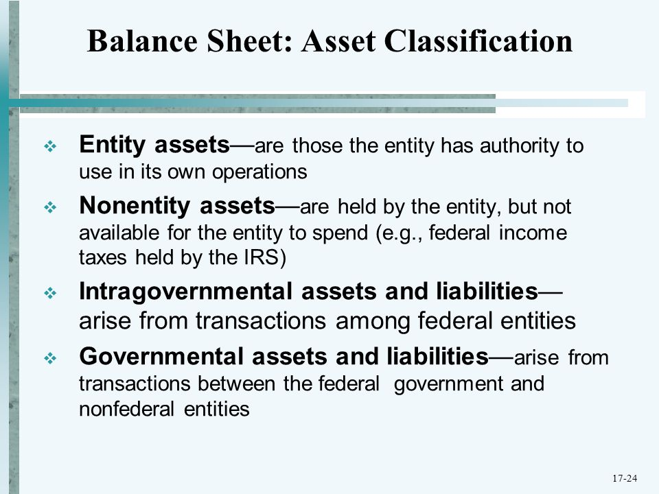  Entity assets— are those the entity has authority to use in its own operations  Nonentity assets— are held by the entity, but not available for the entity to spend (e.g., federal income taxes held by the IRS)  Intragovernmental assets and liabilities— arise from transactions among federal entities  Governmental assets and liabilities— arise from transactions between the federal government and nonfederal entities Balance Sheet: Asset Classification 17-24