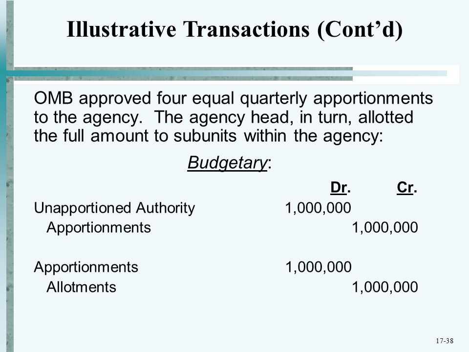 OMB approved four equal quarterly apportionments to the agency.