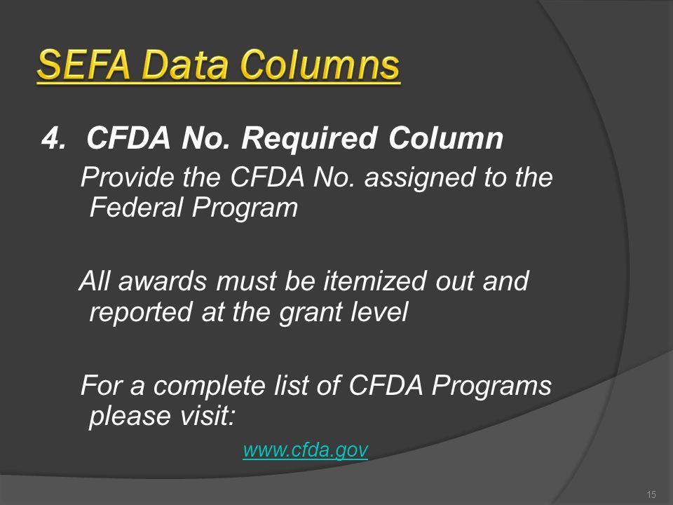 4. CFDA No. Required Column Provide the CFDA No.