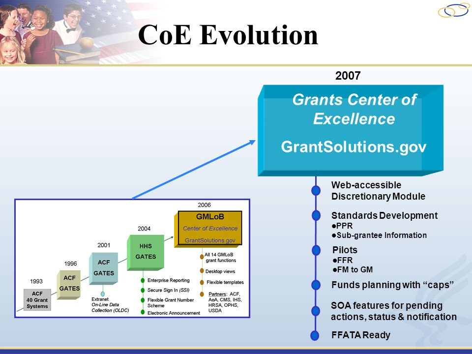 Web-accessible Discretionary Module 2007 Grants Center of Excellence GrantSolutions.gov CoE Evolution SOA features for pending actions, status & notif