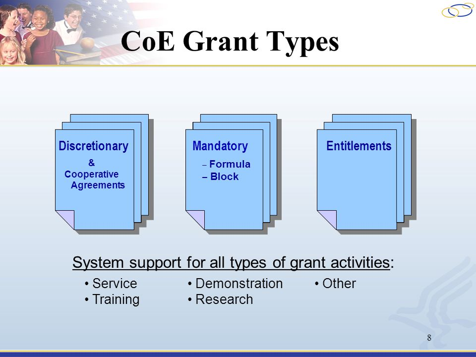 8 CoE Grant Types DiscretionaryMandatory – Formula – Block & Cooperative Agreements Entitlements Service Training Demonstration Research Other System support for all types of grant activities: