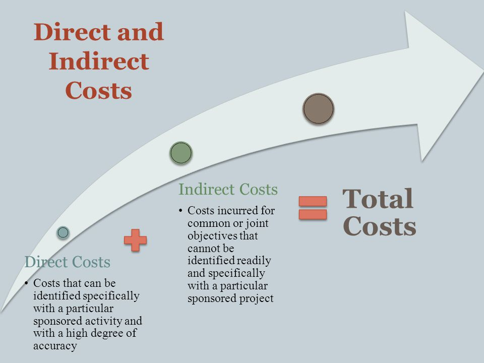 Direct Costs Costs that can be identified specifically with a particular sponsored activity and with a high degree of accuracy Indirect Costs Costs incurred for common or joint objectives that cannot be identified readily and specifically with a particular sponsored project Total Costs Direct and Indirect Costs