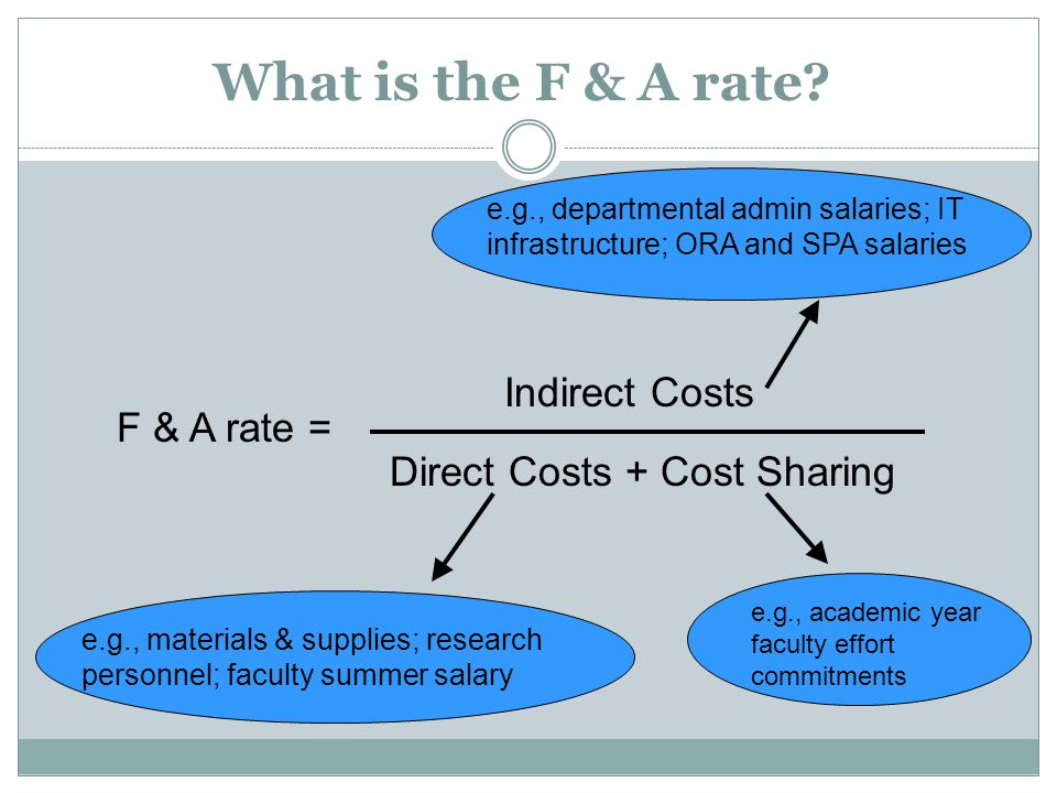 Sensitive Costs