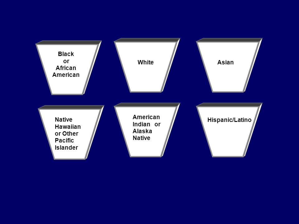 Black or African American WhiteAsian Native Hawaiian or Other Pacific Islander American Indian or Alaska Native Hispanic/Latino