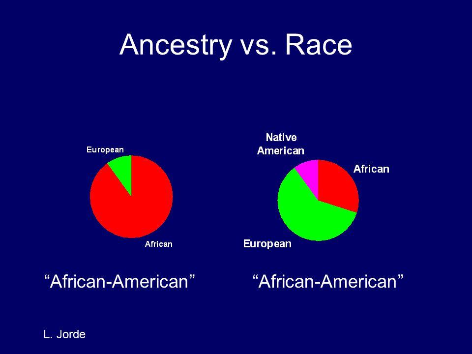 Ancestry vs. Race African-American L. Jorde