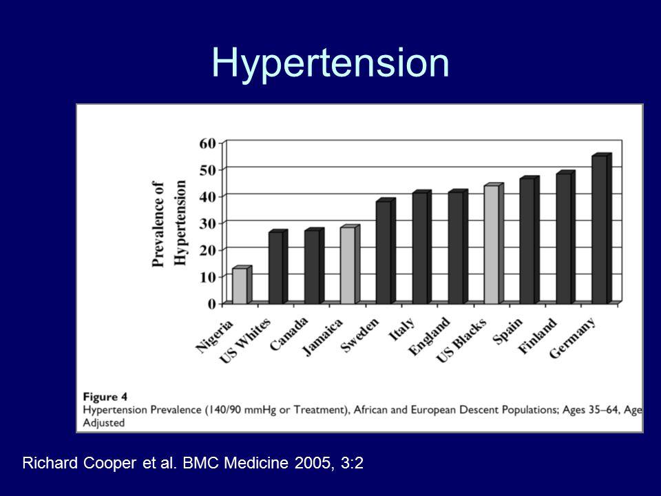 Hypertension Richard Cooper et al. BMC Medicine 2005, 3:2