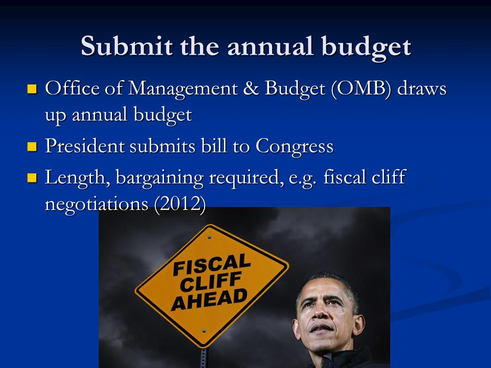 Submit the annual budget Office of Management & Budget (OMB) draws up annual budget Office of Management & Budget (OMB) draws up annual budget Preside
