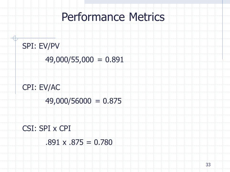 33 Performance Metrics SPI: EV/PV 49,000/55,000 = 0.891 CPI: EV/AC 49,000/56000 = 0.875 CSI: SPI x CPI.891 x.875 = 0.780