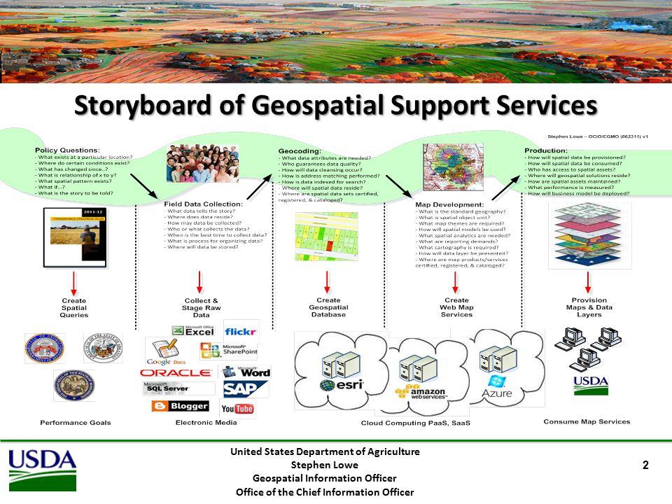 Storyboard of Geospatial Support Services 2 United States Department of Agriculture Stephen Lowe Geospatial Information Officer Office of the Chief Information Officer