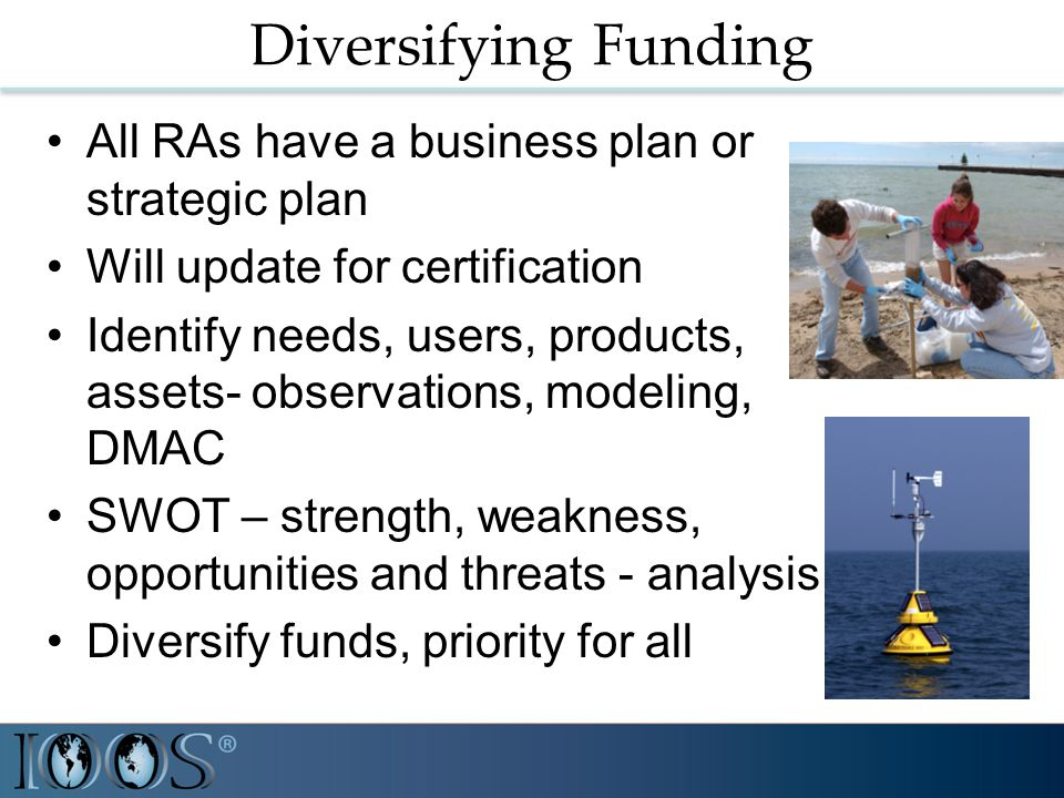 Diversifying Funding All RAs have a business plan or strategic plan Will update for certification Identify needs, users, products, assets- observations, modeling, DMAC SWOT – strength, weakness, opportunities and threats - analysis Diversify funds, priority for all