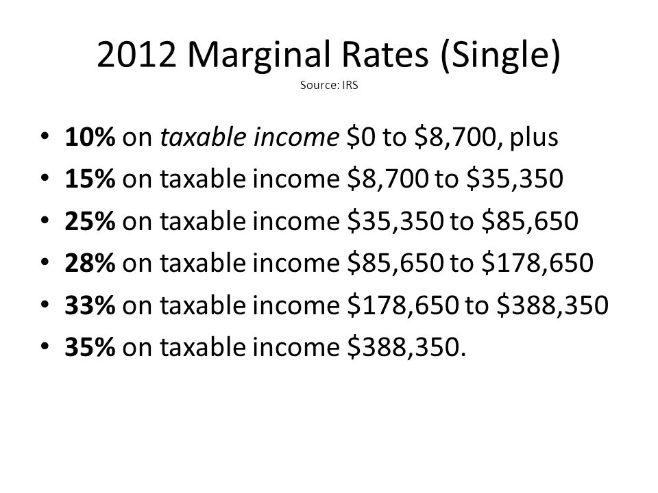 2012 Marginal Rates (Single) Source: IRS 10% on taxable income $0 to $8,700, plus 15% on taxable income $8,700 to $35,350 25% on taxable income $35,35