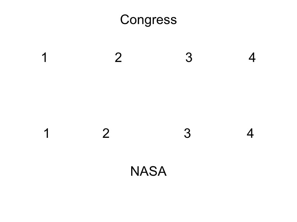 Congress 1 2 34 NASA