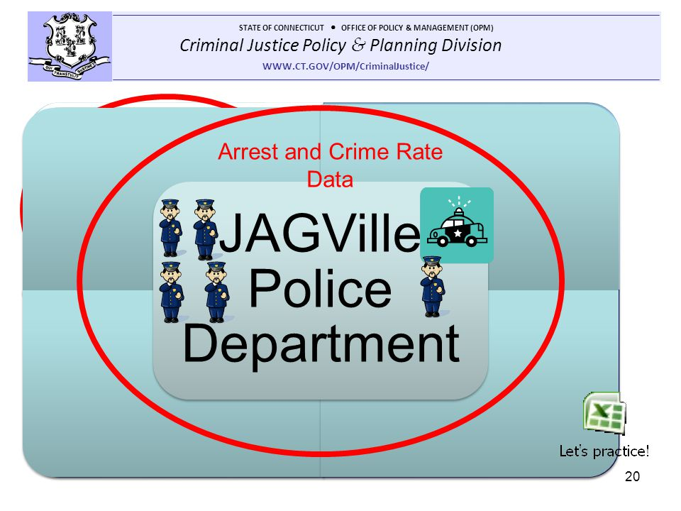 Criminal Justice Policy & Planning Division STATE OF CONNECTICUT OFFICE OF POLICY & MANAGEMENT (OPM) WWW.CT.GOV/OPM/CriminalJustice/ 20 Arrest and Crime Rate Data